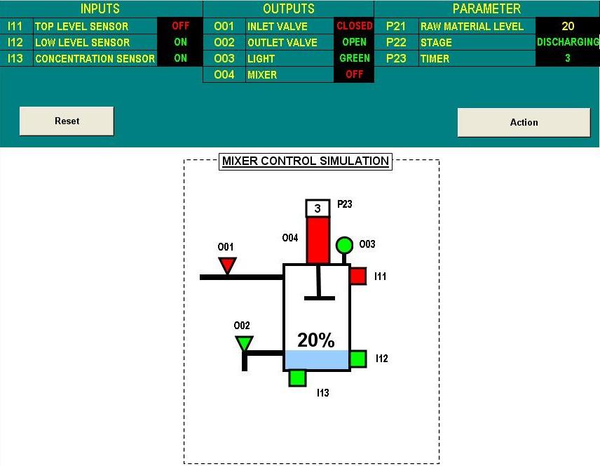 Control simulation
